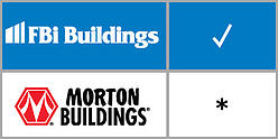 FBi vs Morton_FBi wins with * Morton