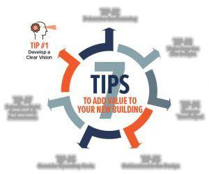 expanding business commercial buildings Tip 1