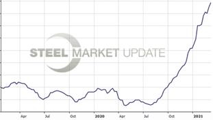 Steel Prices, FBi Buildings